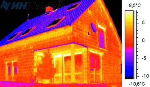 Что такое тепловизионное обследование, как оно проводится?
